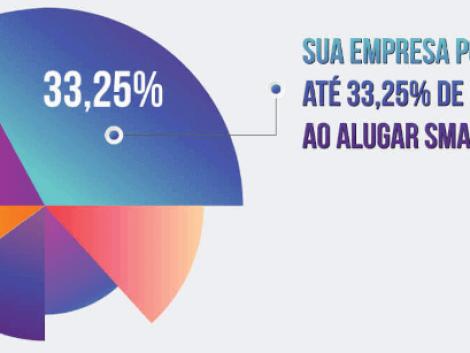 Economizar até 33,25% de impostos com aluguel de smartphone